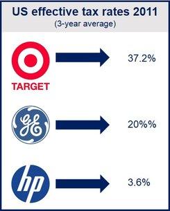 US corporate tax