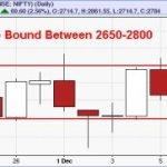 Nifty Range Bound Between 2650-2800