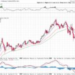 Bull Market for Gold Starts.