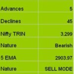 Nifty Trading for 13 th Jan 2009
