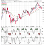 Will the Uptrend in Gold Sustains?: Analysis