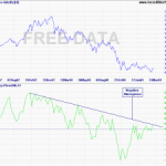 Twigg's Money Flow Oscillator Update for Sensex