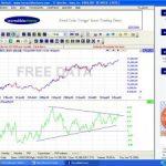 GANN and Twiggs Update for Sensex