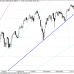 The orginal path of Nifty is not yet reversed