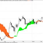 Stock to Watch : Ansal Infra