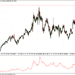 Classical Price Breakout in Bank India