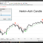 AFL to Switch between Heikin-Ashi and Normal Candle