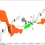Nifty hourly charts – 23 Dec 2010