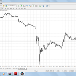 Importing Intraday IEOD data from Metatrader to Amibroker