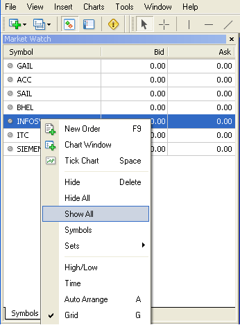 Importing Google Intraday and EOD NSE Datafeed into Metatrader 4