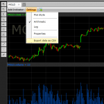 CBloomNews – The Realtime Charting Application For MCX,NCDEX, NSE Futures, World Indices and Currency Markets