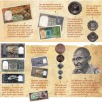 The History of the Rupee