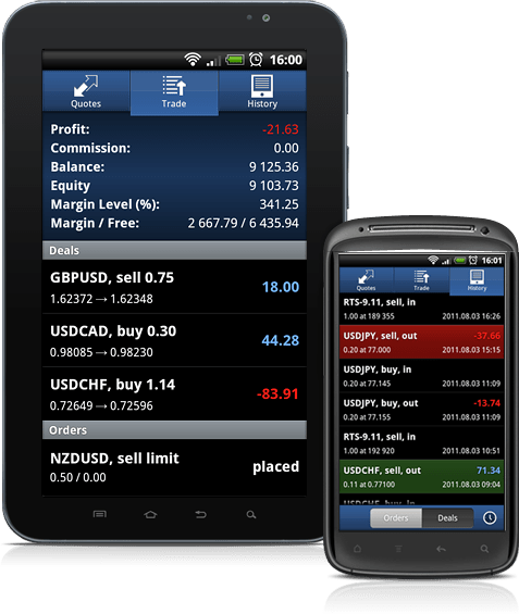 Download forex application for android