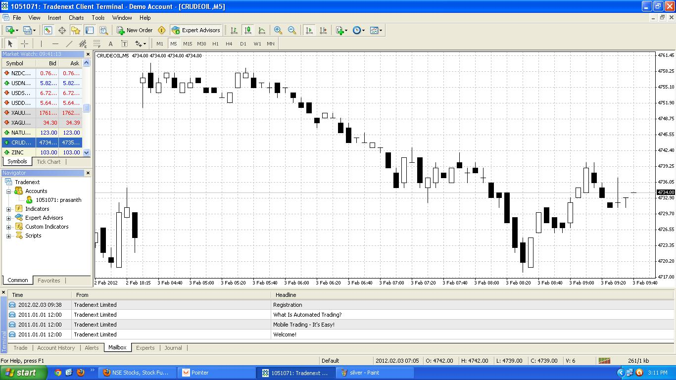 Forexpros commodities silver streaming chart