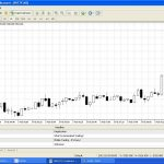 Tradenext Ltd provides Live MCX Commodities and Nifty 50 Charts in Metatrader 4 Platform
