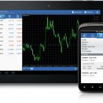 New Charting Feature in Metatrader 5 for Android Phones
