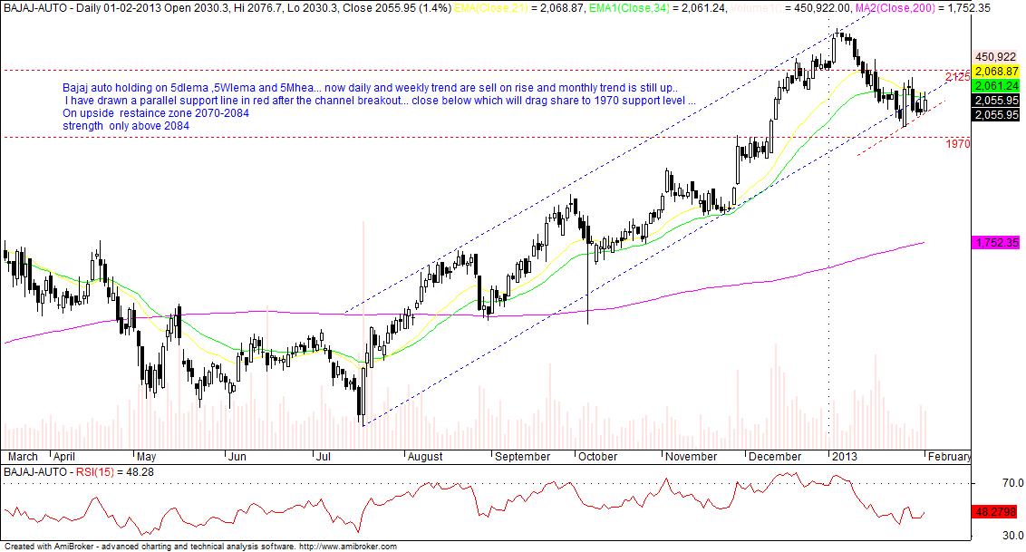 Trading binary options strategies repmocen0feesus com