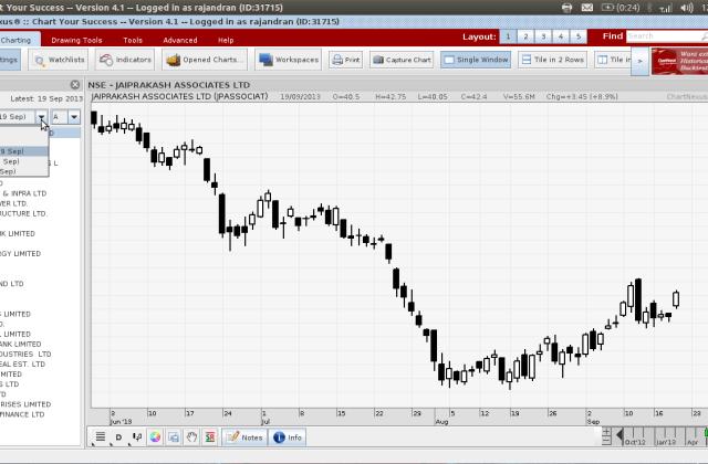 chartnexus Chart Screen