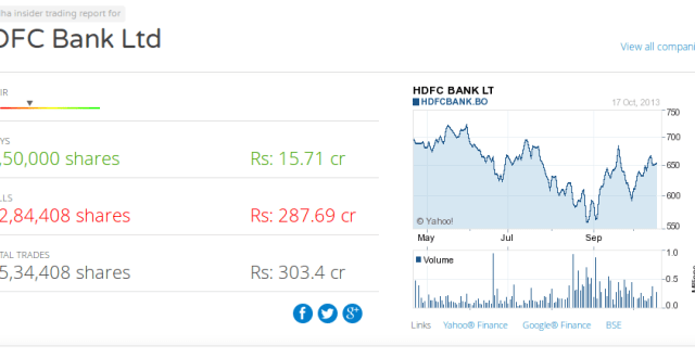 Zittr HDFC Bank