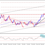 Natural Gas – Year End Technical Outlook