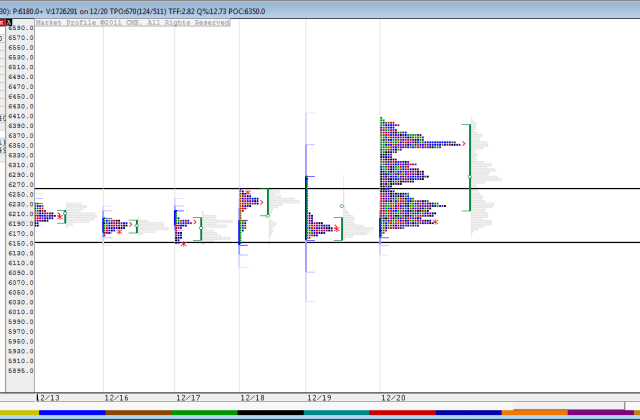 nifty marketprofile