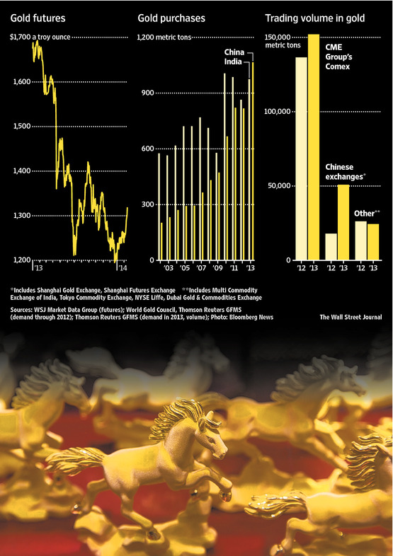 Chinda Gold infographic