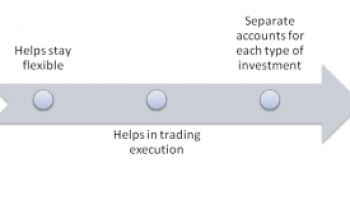 Benefits of Multiple Trading Account