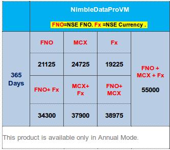 Nimbledatapro VM