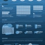 Infographic : Are We on the Path to Peak Water?