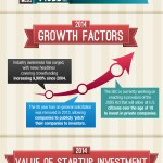 Crowdfunding Outlook for 2014 and Beyond [Infographic]