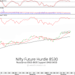 Wealthcreator : Nifty Futures Novemeber Expiry Overview
