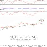 Wealthcreator : Nifty Futures Novemeber Expiry Overview