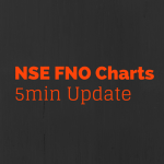 Now Access NSE FNO Futures and Option Charts