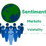Brace yourself for 2015 Market Volatality
