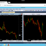 Marketcalls Cloud – Now Access your Trading Software on Any Device
