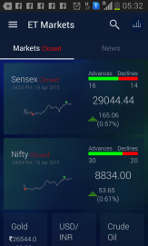 Nifty and Sensex Live Steaming
