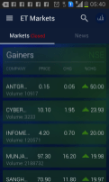Top Gainers