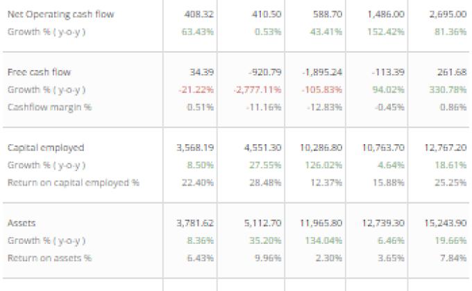 equityboss financials