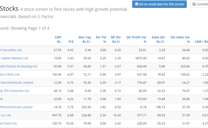 screener growth stocks