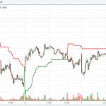 Interactive Charts – NSE Cash Realtime Charts