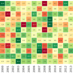 Nifty Returns Heatmap Generation using NSEpy and Seaborn