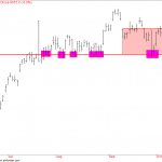 Will Buyers in Nifty Futures hold 8580 zone?