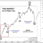 """India's Stock Market: Nothing """"Random"""" About It"""
