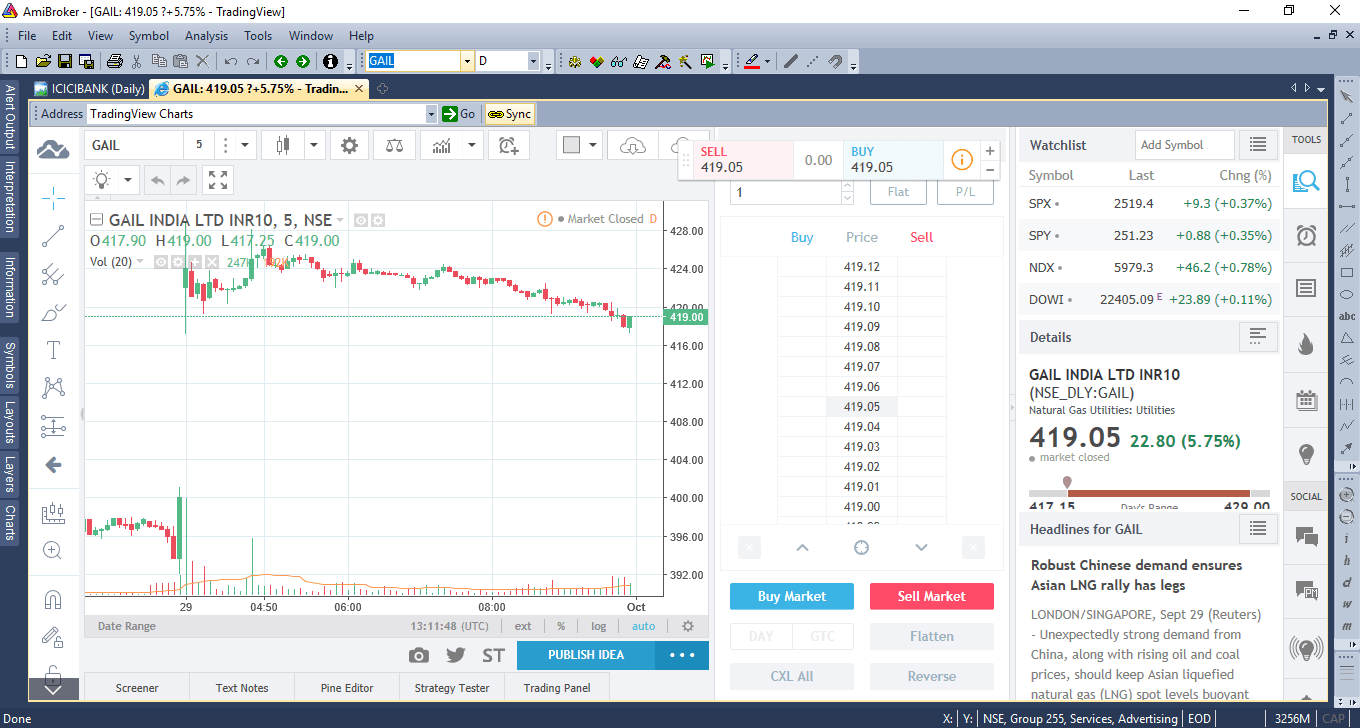 How to Integrate Tradingview Charts and Ideas with Amibroker