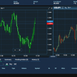 ChartIQ – WebTrader for MT4