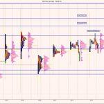 Nifty Futures – Market Profile Analysis – 20th Feb 2018