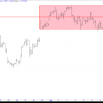 Nifty Futures – Short Term View – 16th Apr 2019