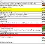 Budget 2020 – Market Profile Live Trading Room