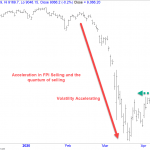What Causes Long Term Market Volatility? Anticipation or Participation?