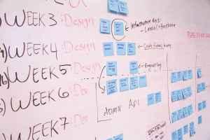 90-Day Planning